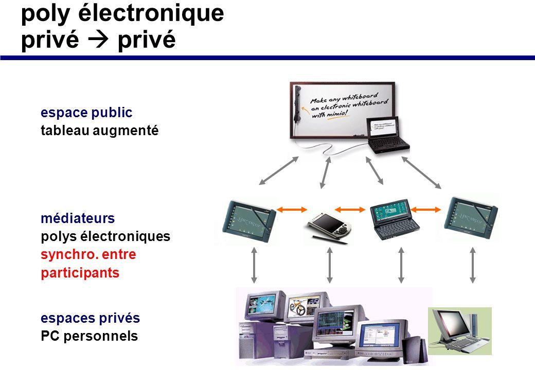 poly électronique privé  privé