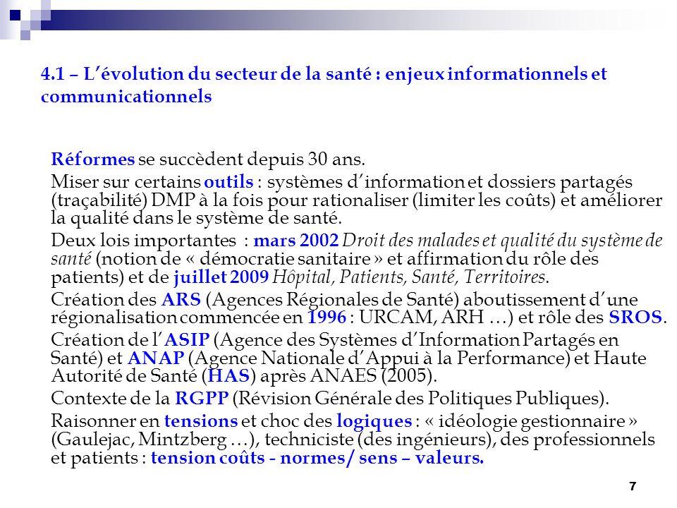 4.1 – L'évolution du secteur de la santé : enjeux informationnels et communicationnels
