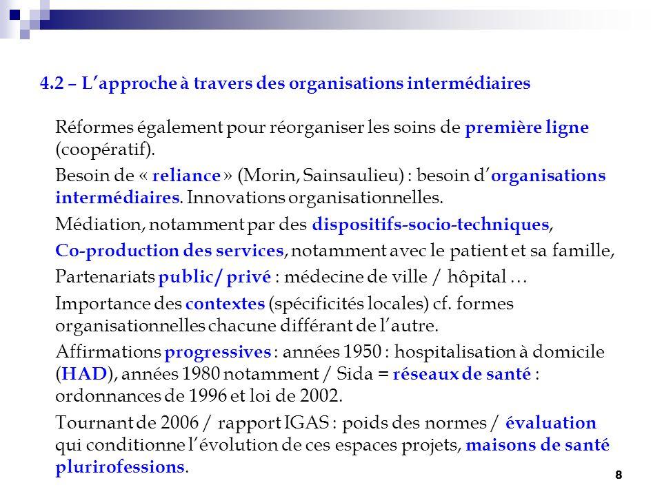 4.2 – L'approche à travers des organisations intermédiaires