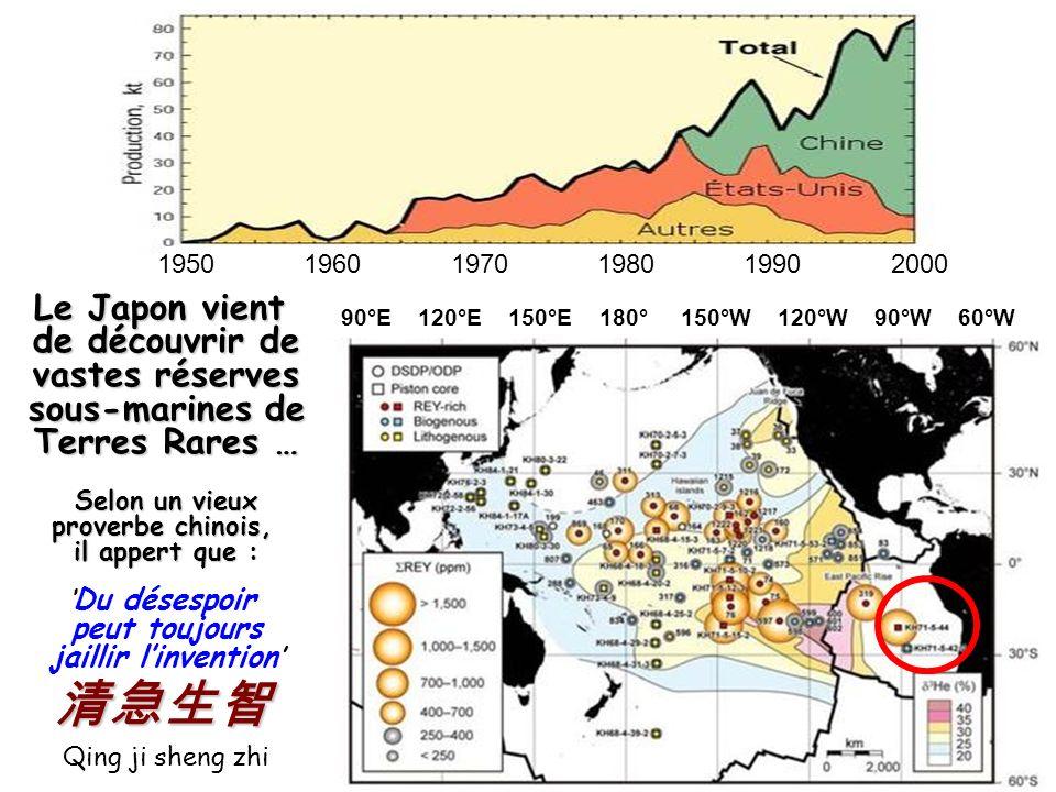 清急生智 Le Japon vient de découvrir de vastes réserves sous-marines de