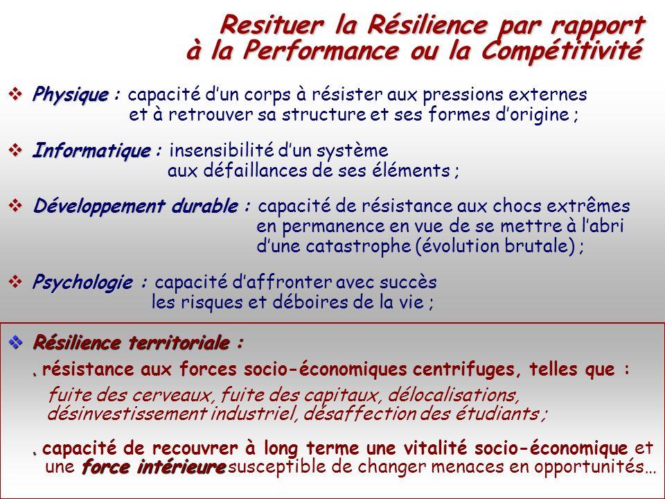 Resituer la Résilience par rapport
