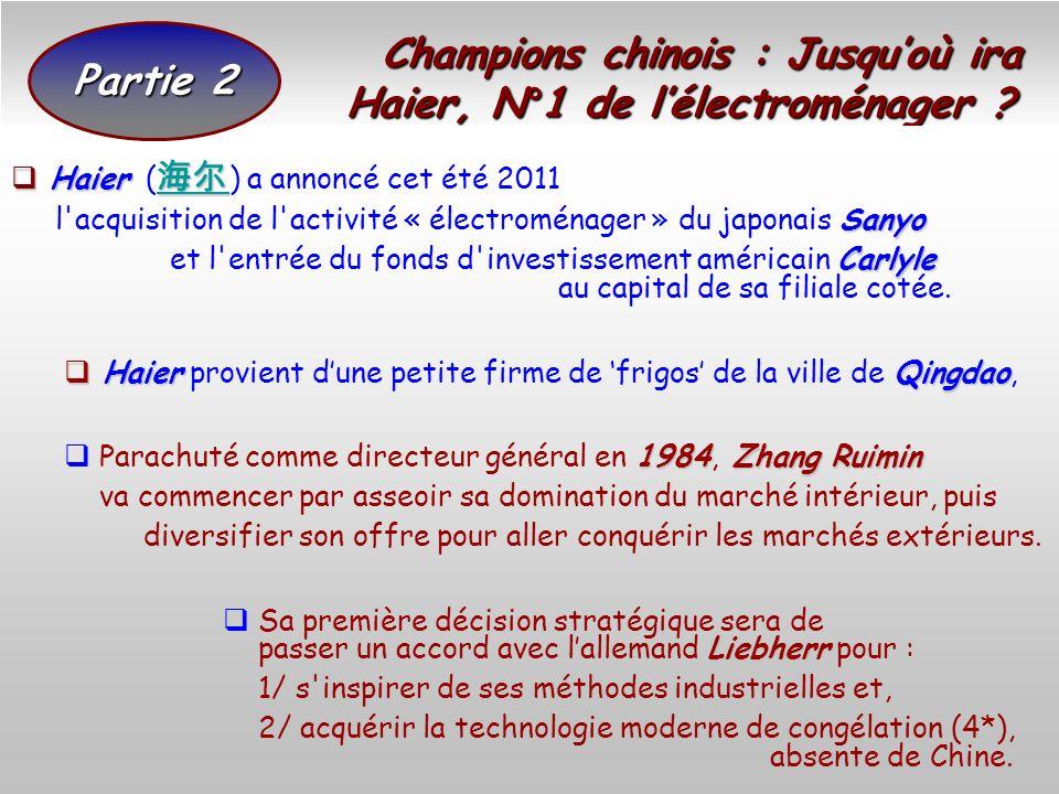 Champions chinois : Jusqu'où ira Haier, N°1 de l'électroménager