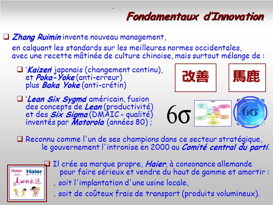 改善 馬鹿 Fondamentaux d'Innovation