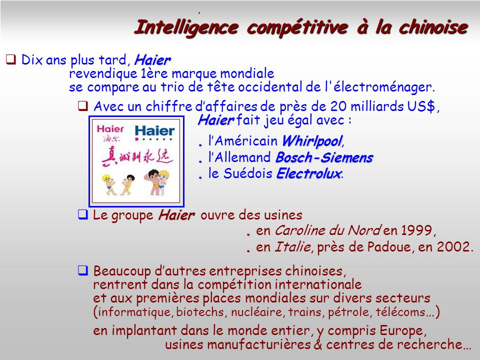 Intelligence compétitive à la chinoise