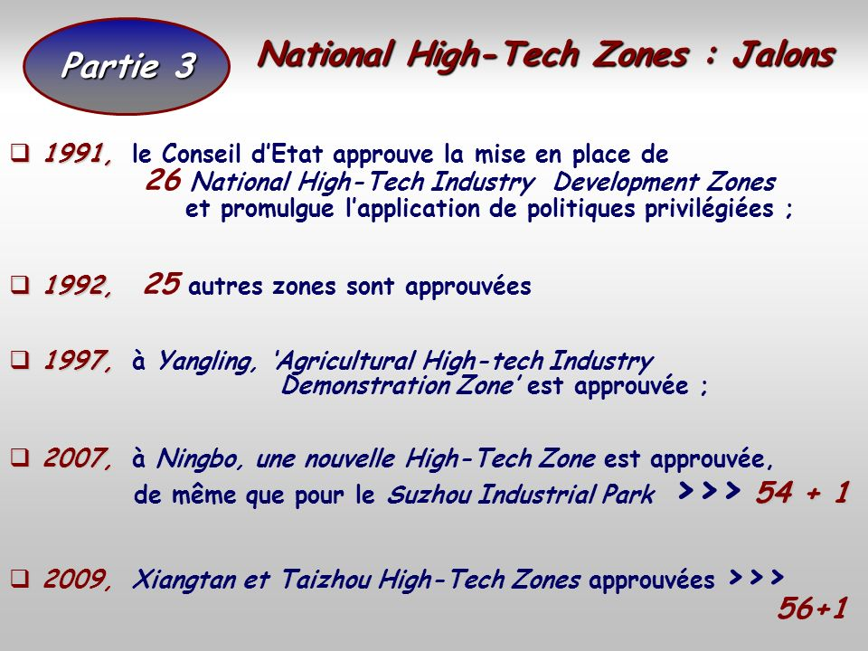 National High-Tech Zones : Jalons