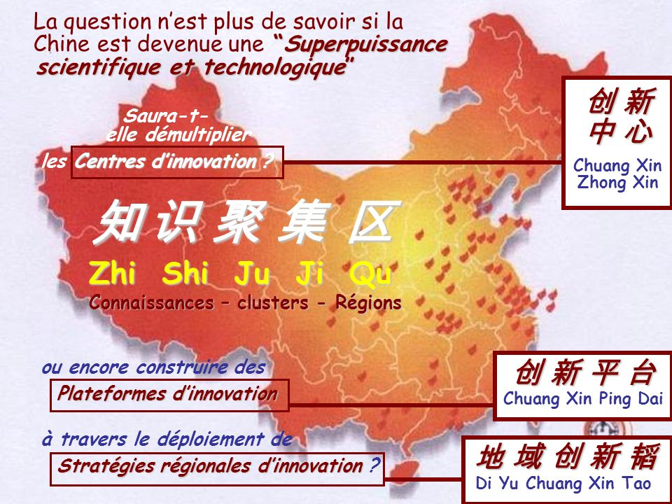 知 区 识 聚 集 Zhi Shi Ju Ji Qu Connaissances – clusters - Régions 创 新 中 心