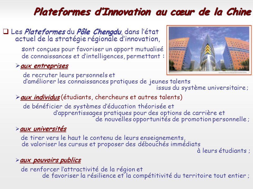 Plateformes d'Innovation au cœur de la Chine