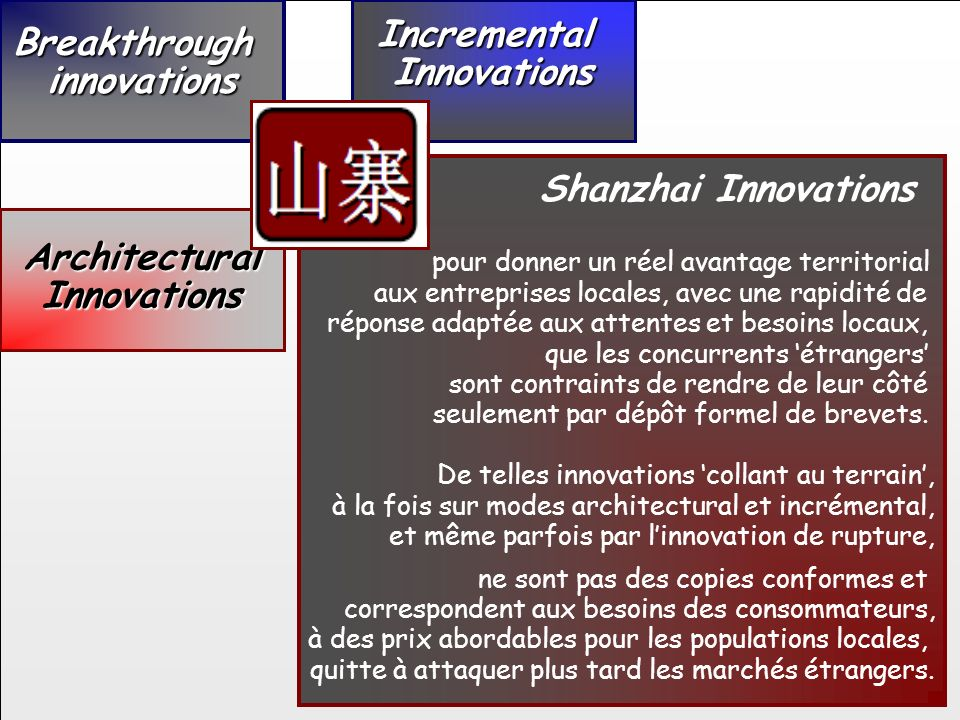 Incremental Breakthrough Innovations innovations Shanzhai Innovations