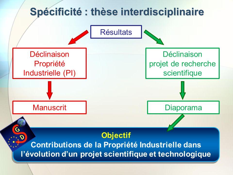 Spécificité : thèse interdisciplinaire