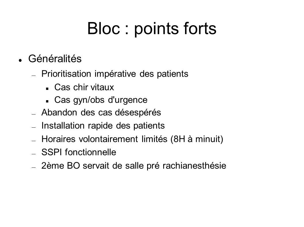 Bloc : points forts Généralités Prioritisation impérative des patients