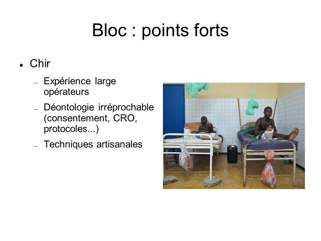 Bloc : points forts Chir Expérience large opérateurs