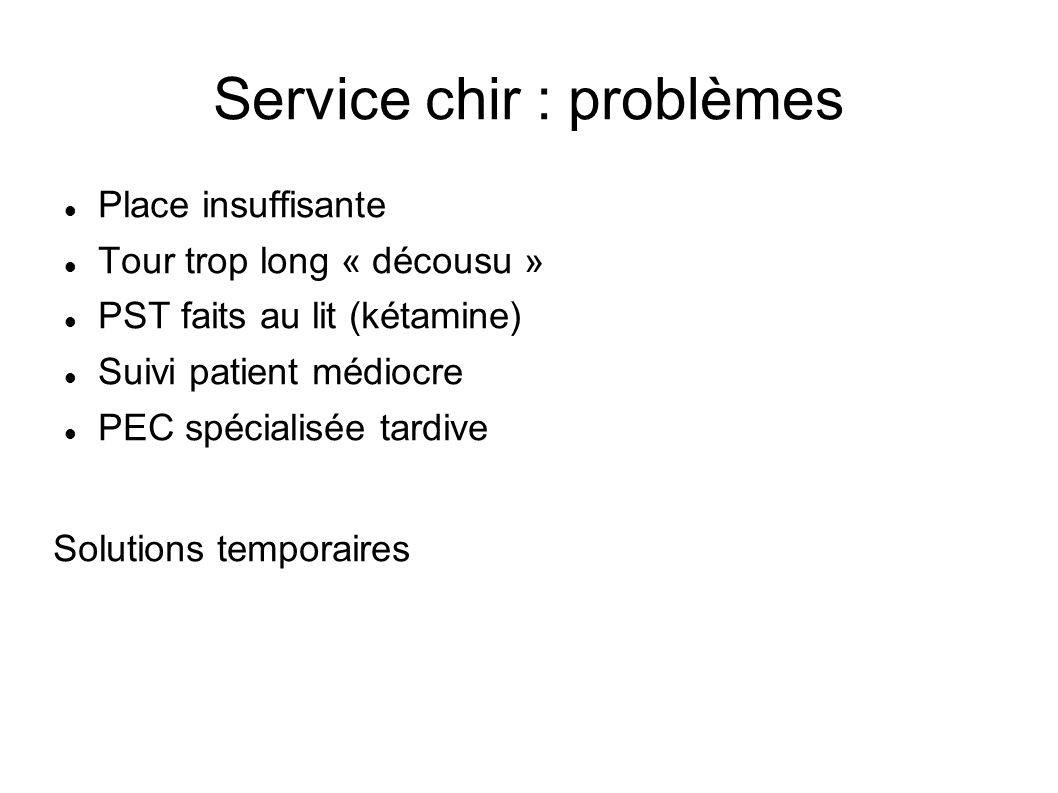 Service chir : problèmes