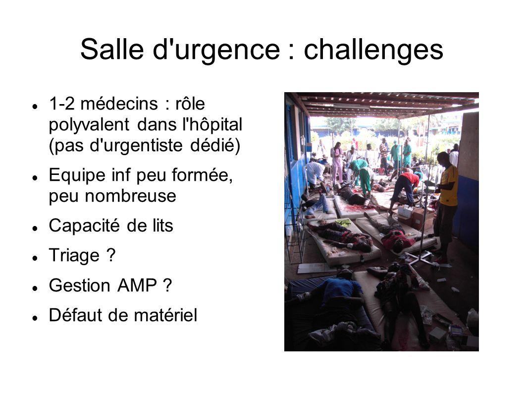 Salle d urgence : challenges