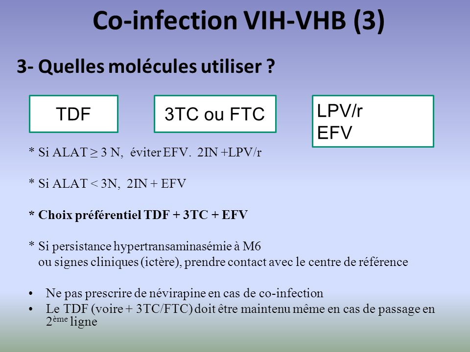 Co-infection VIH-VHB (3)