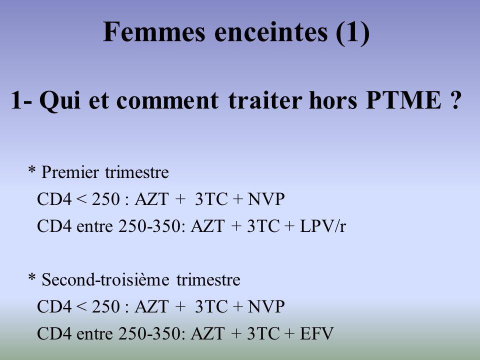 Femmes enceintes (1) 1- Qui et comment traiter hors PTME