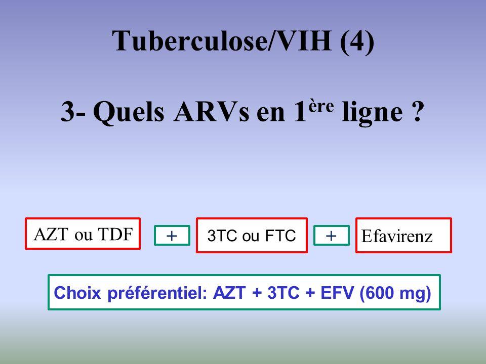 Tuberculose/VIH (4) 3- Quels ARVs en 1ère ligne