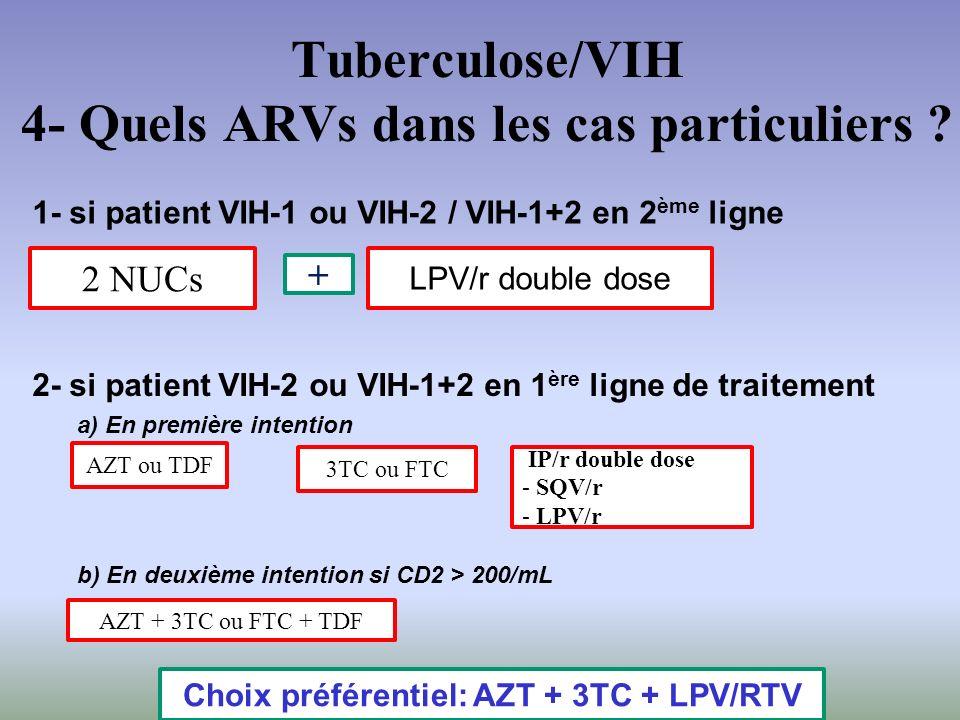 Tuberculose/VIH 4- Quels ARVs dans les cas particuliers