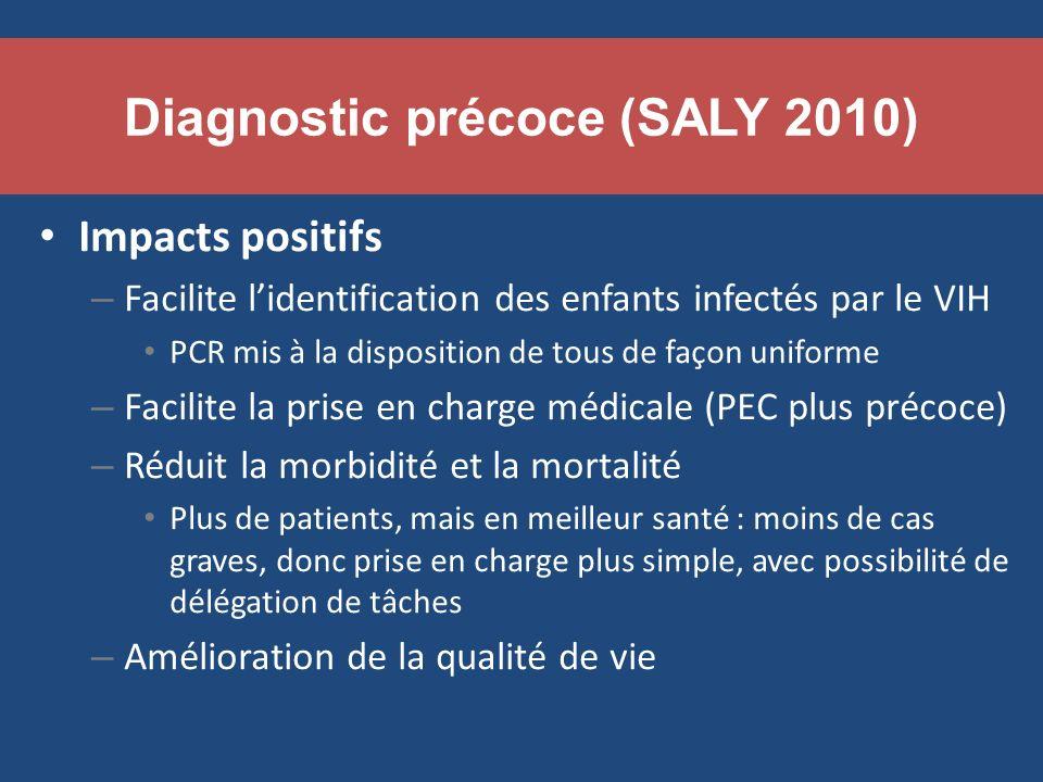 Diagnostic précoce (SALY 2010)