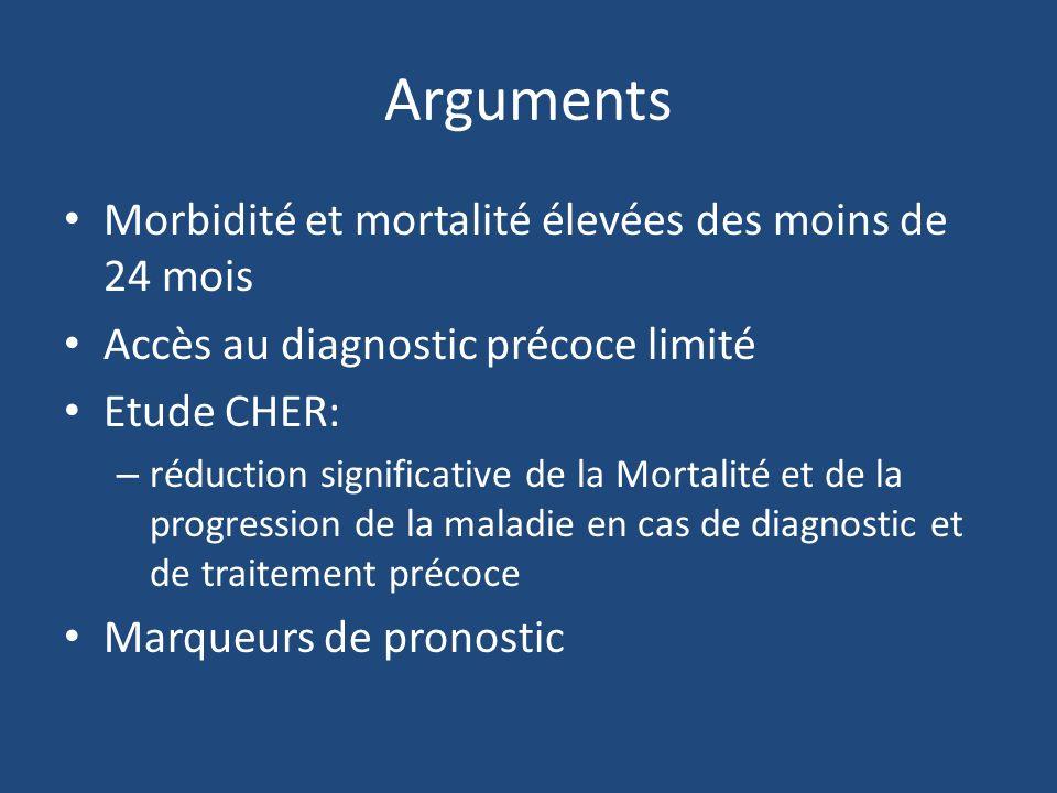 Arguments Morbidité et mortalité élevées des moins de 24 mois