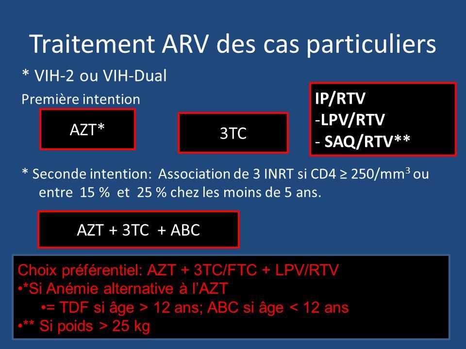 Traitement ARV des cas particuliers