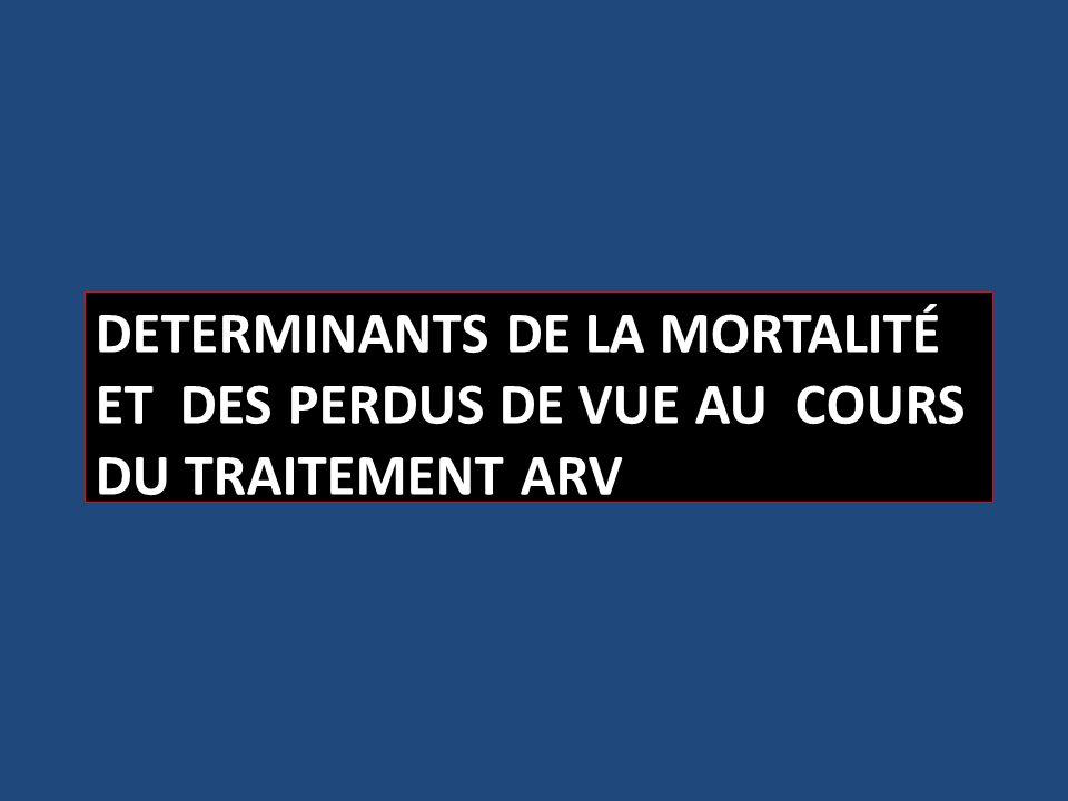Determinants de la mortalité et des perdus de vue au cours du traitement ARV