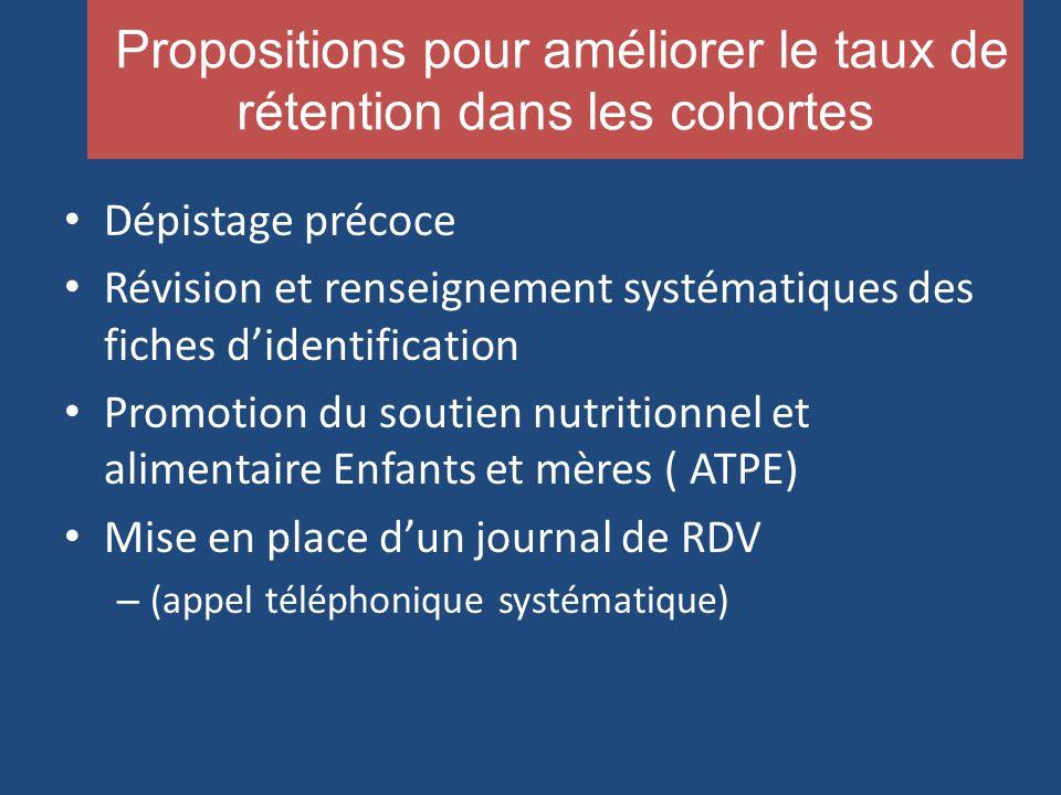 Propositions pour améliorer le taux de rétention dans les cohortes
