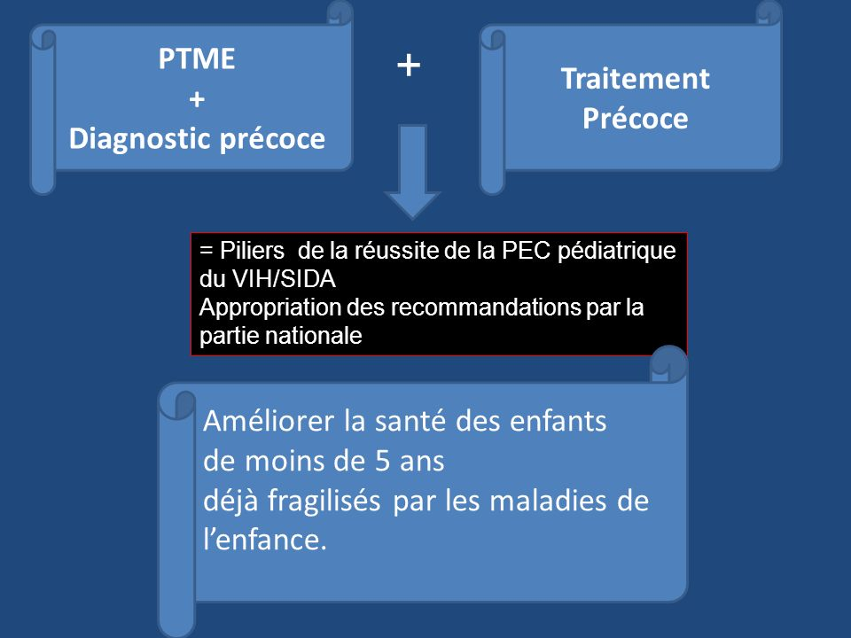 + PTME Traitement Précoce + Diagnostic précoce