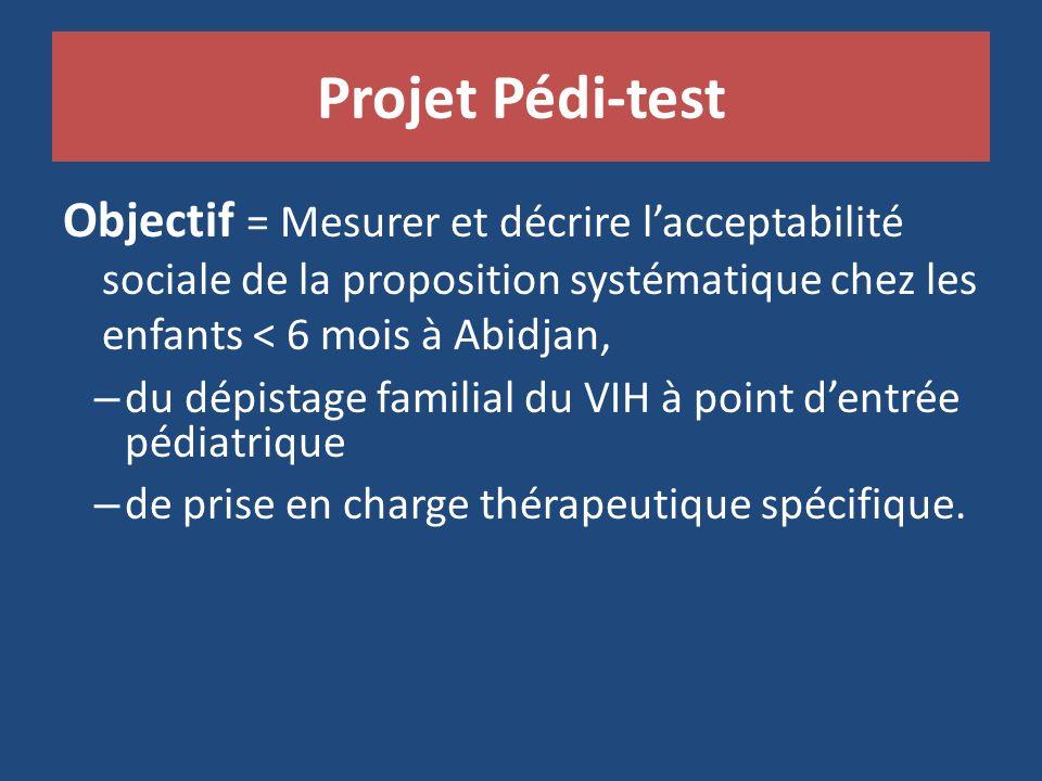 Projet Pédi-test Objectif = Mesurer et décrire l'acceptabilité sociale de la proposition systématique chez les enfants < 6 mois à Abidjan,