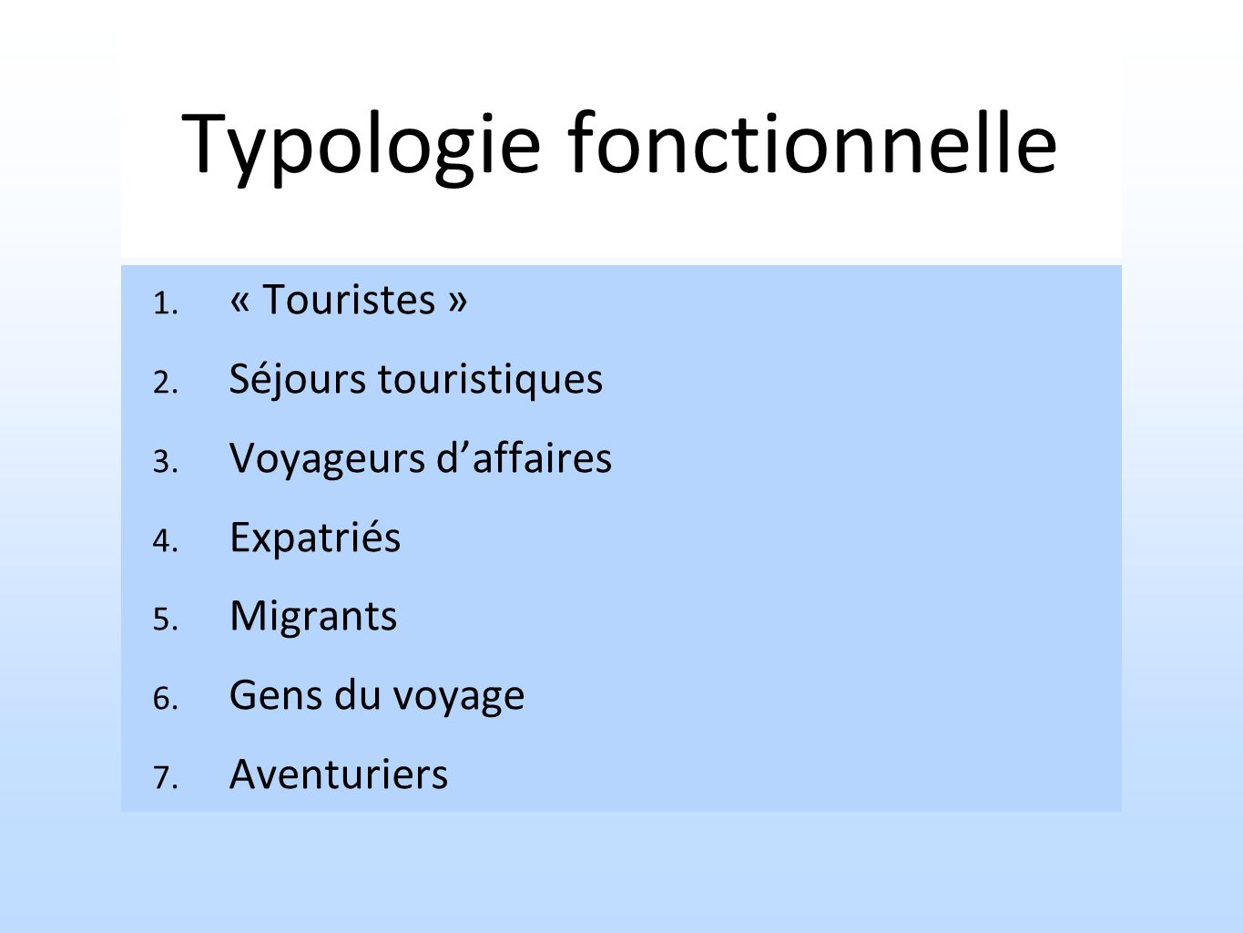 Typologie fonctionnelle