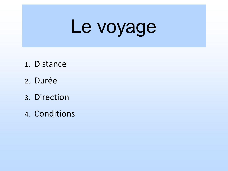 Le voyage Distance Durée Direction Conditions