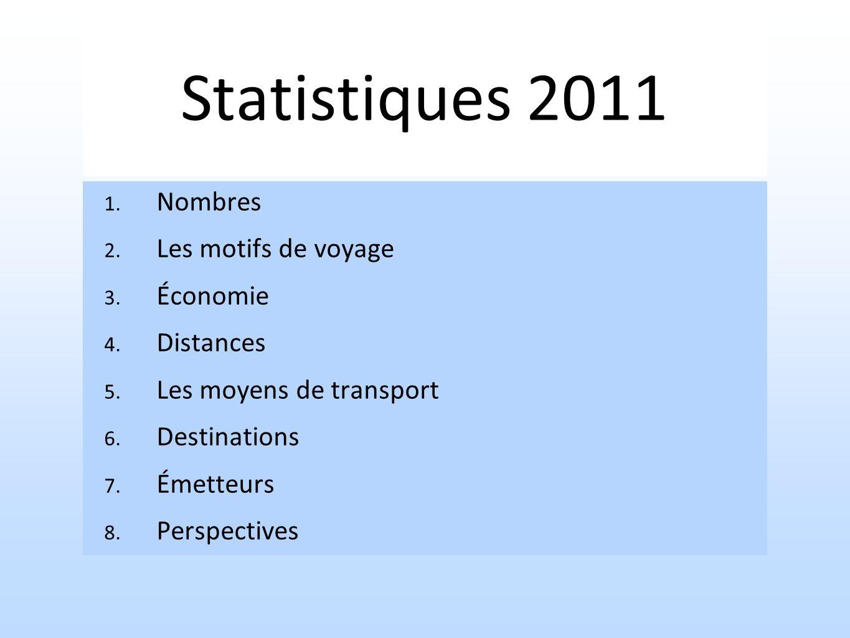 Statistiques 2011 Nombres Les motifs de voyage Économie Distances