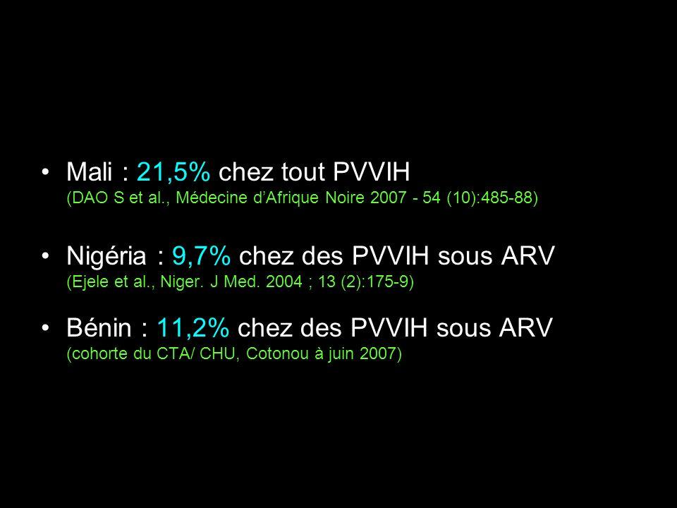 Nigéria : 9,7% chez des PVVIH sous ARV