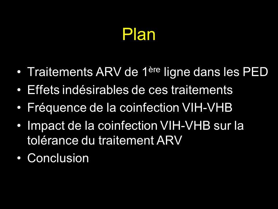Plan Traitements ARV de 1ère ligne dans les PED