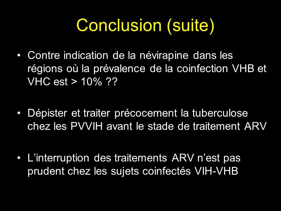 Conclusion (suite) Contre indication de la névirapine dans les régions où la prévalence de la coinfection VHB et VHC est > 10%