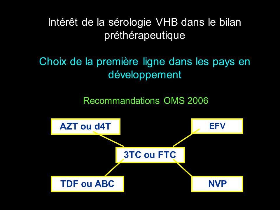 Intérêt de la sérologie VHB dans le bilan préthérapeutique Choix de la première ligne dans les pays en développement