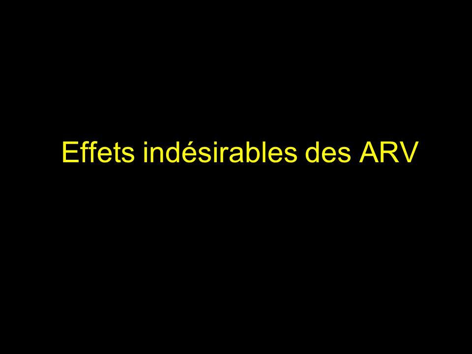 Effets indésirables des ARV