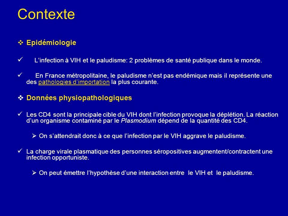 Contexte Epidémiologie
