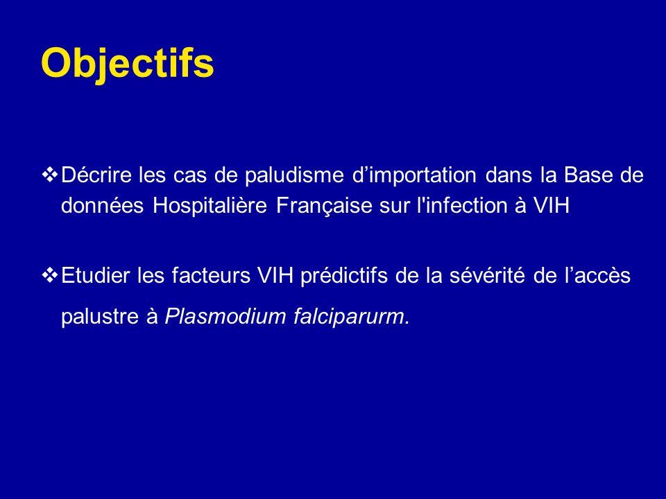 Objectifs Décrire les cas de paludisme d'importation dans la Base de données Hospitalière Française sur l infection à VIH.