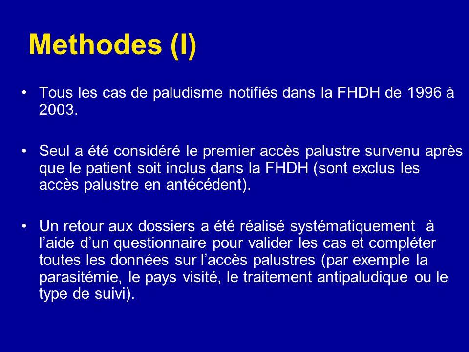 Methodes (I) Tous les cas de paludisme notifiés dans la FHDH de 1996 à 2003.