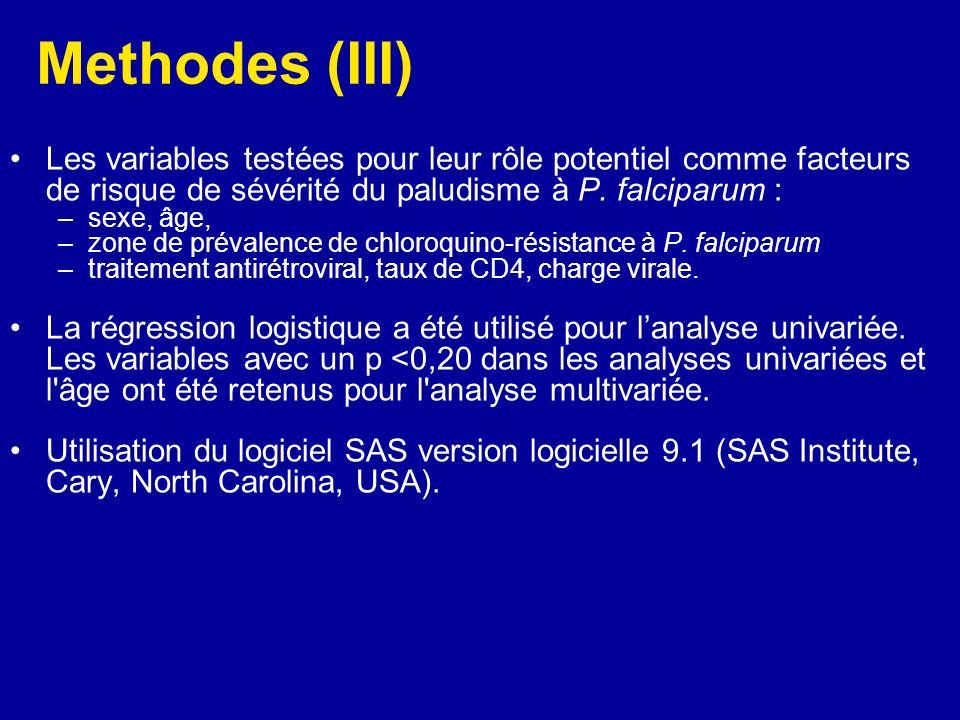 Methodes (III) Les variables testées pour leur rôle potentiel comme facteurs de risque de sévérité du paludisme à P. falciparum :