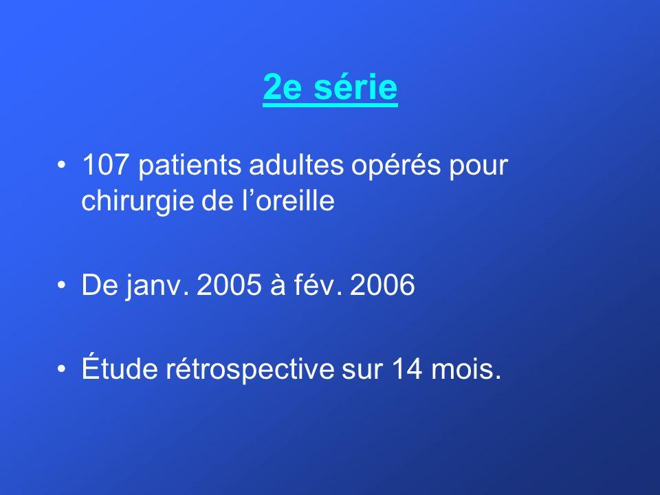 2e série 107 patients adultes opérés pour chirurgie de l'oreille