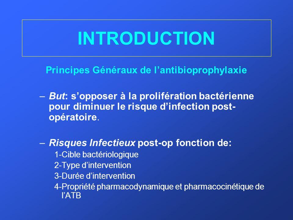 Principes Généraux de l'antibioprophylaxie