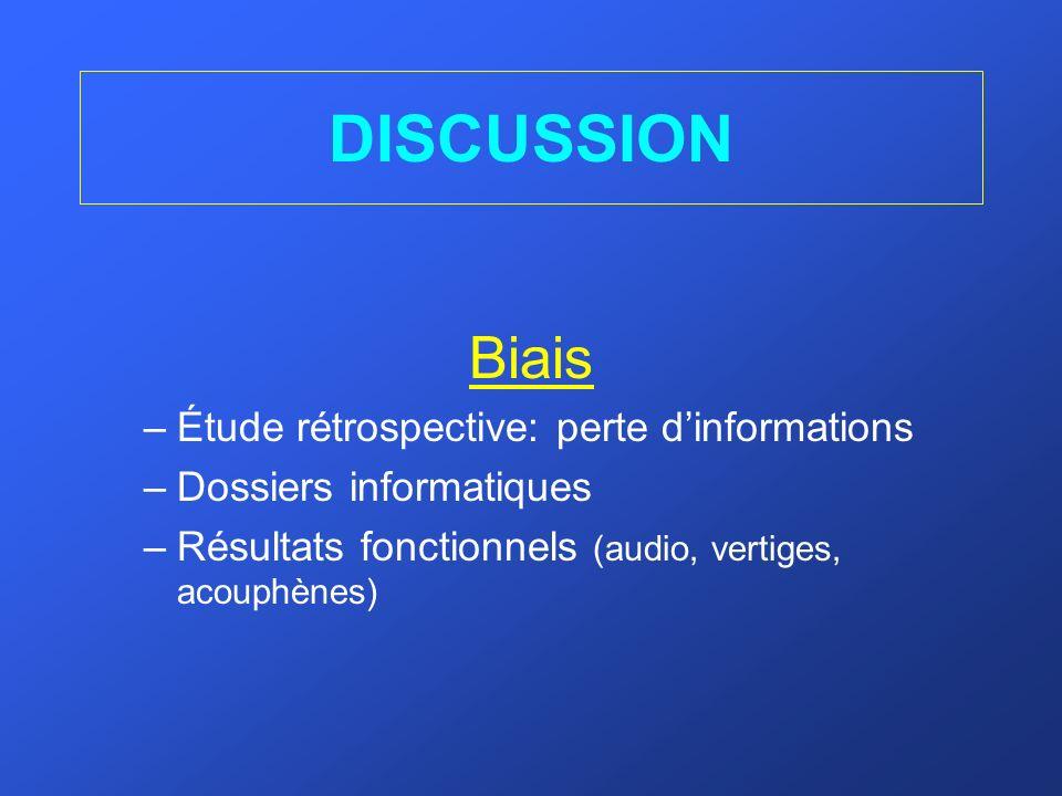 DISCUSSION Biais Étude rétrospective: perte d'informations
