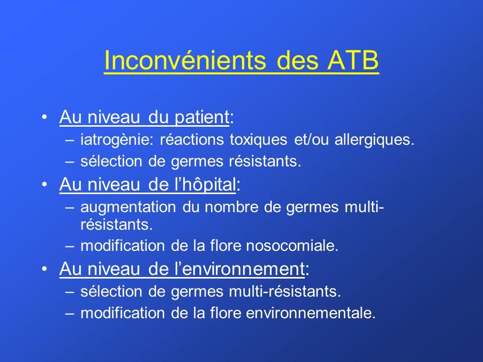 Inconvénients des ATB Au niveau du patient: Au niveau de l'hôpital: