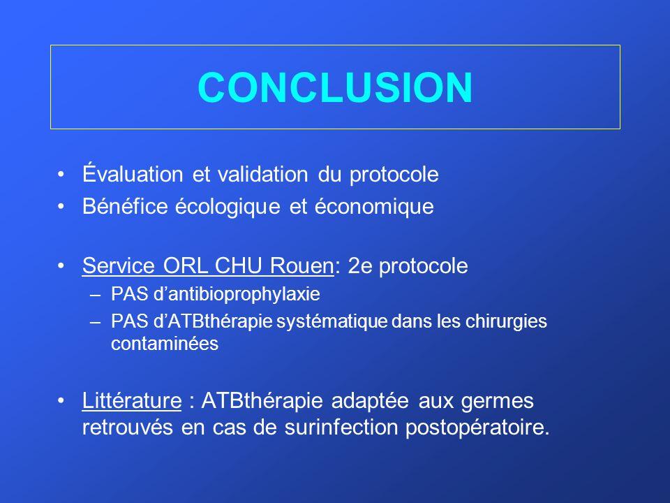 CONCLUSION Évaluation et validation du protocole