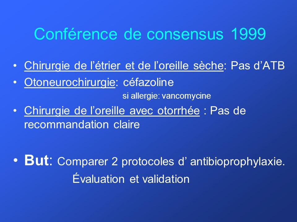 Conférence de consensus 1999