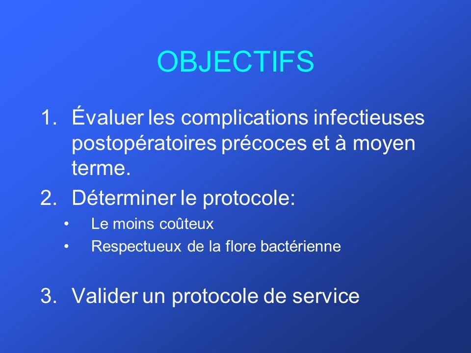 OBJECTIFS Évaluer les complications infectieuses postopératoires précoces et à moyen terme. Déterminer le protocole: