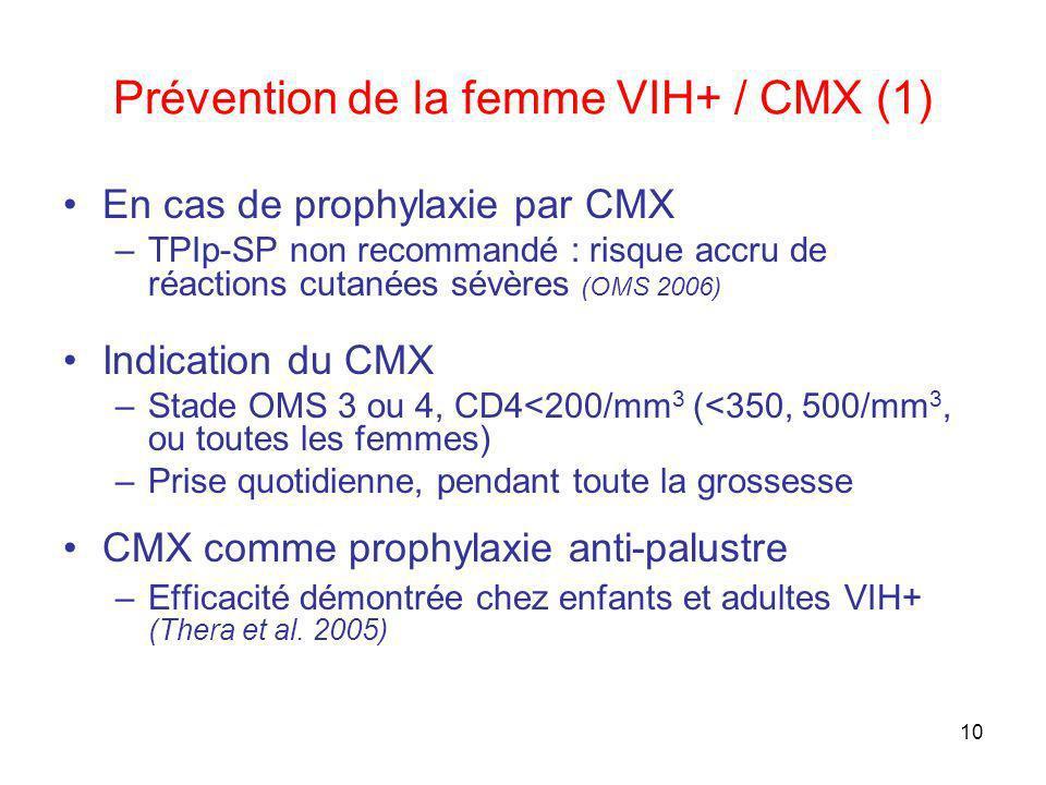 Prévention de la femme VIH+ / CMX (1)