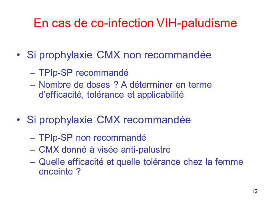 En cas de co-infection VIH-paludisme