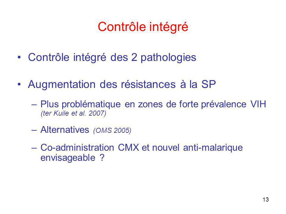 Contrôle intégré Contrôle intégré des 2 pathologies